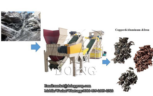 What raw materials can be recycled by copper aluminum radiator recycling machine ?